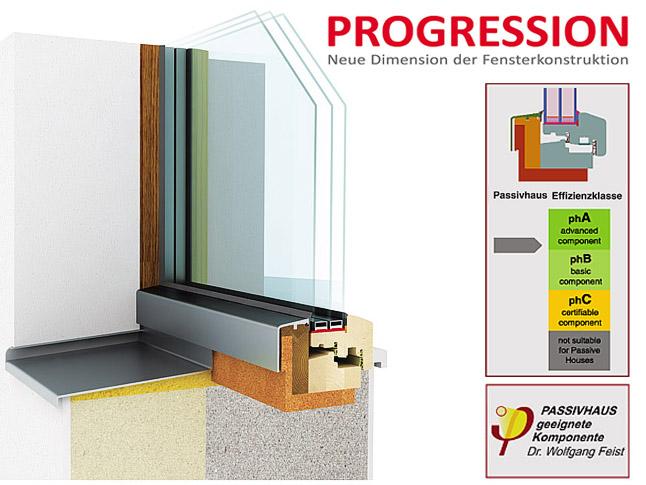 Passivhausfenster progression slavona fenster und t ren for Fenster quellband