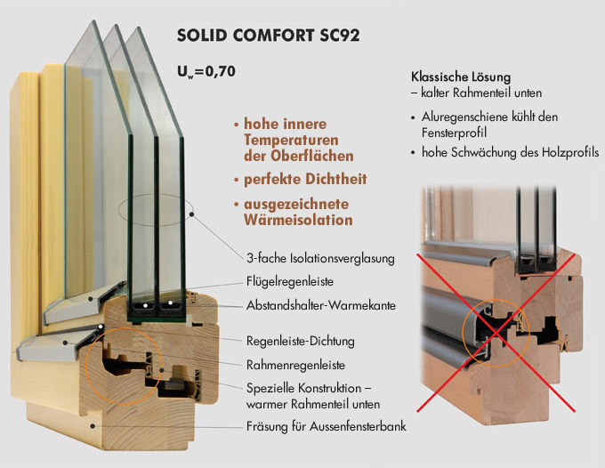 Holzfenster SC92