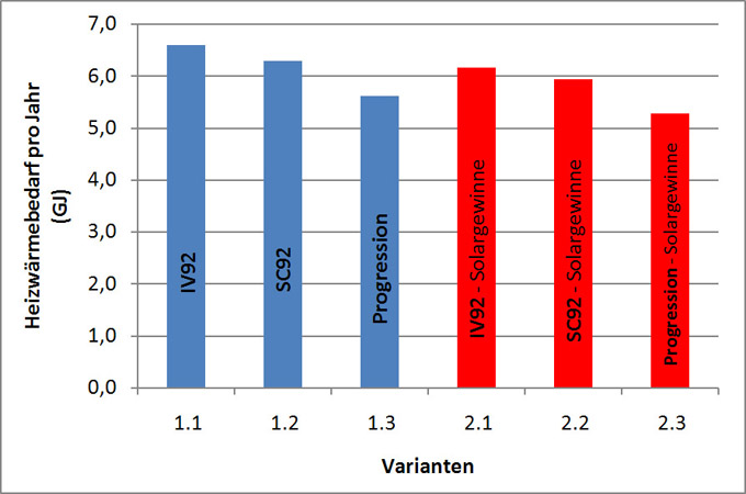 graf_1_680px