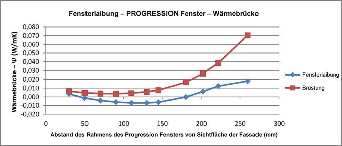 graf_tepelny_most_DE_680px