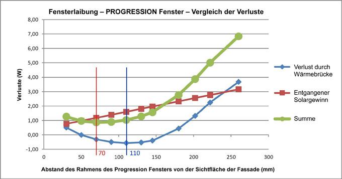 graf_ztraty_DE_680px