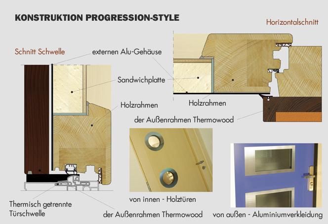 progression_konstrukce_de